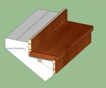 Rinnovare le scale - Scale rivestite in legno per interni ...
