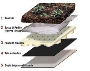 Stratificazione di un tetto verde