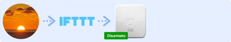 Comandi vocali per allarme compatibile con Assistente Google Home, Alexa, IFTTT