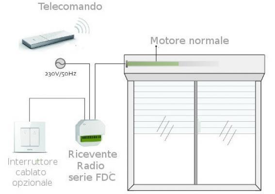 Schema Elettrico Tapparelle Motorizzate : Tapparelle elettriche