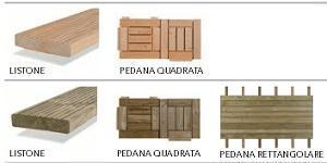 Pircher. Decking in larice e pino, schemi