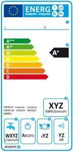 La nuova etichetta energetica per lavastoviglie