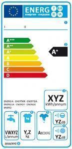 La nuova etichetta energetica per lavatrici
