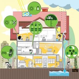 abitare verde e sostenibilità