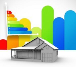 energia e sosteniblità