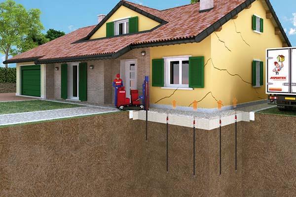 Il consolidamento del terreno con micropali (foto di Novateck)
