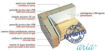 Wood Beton - sistema ARIA®