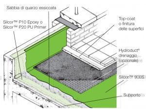 Impermeabilizzazione terrazzo calpestabile pannelli for Guaina bituminosa leroy merlin