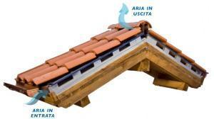 tetto in legno ventilato azienda stefanelli