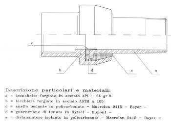 giunto dielettrico Valvolatecnica Lombarda