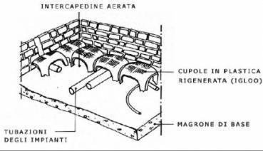 camera d'aria dispensa  Stefania Verona Presidente Sezione Bioarchitettura di Lucca