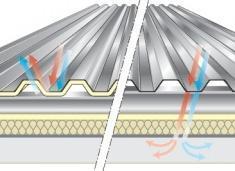 ponti termici in copertura (catalogo ALUBEL)