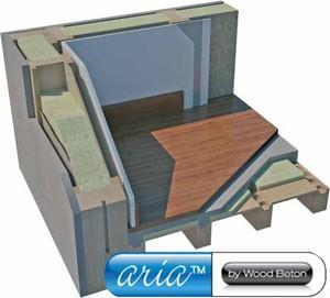 Wood Beton. Sistema Aria