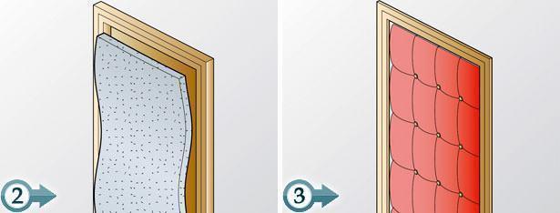 Insonorizzare porta legno terminali antivento per stufe - Porta insonorizzata ...