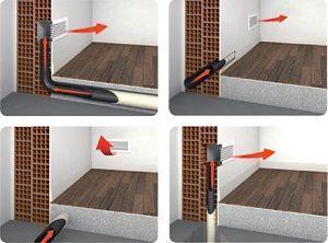Come canalizzare aria calda installazione climatizzatore for Camino aria calda fai da te