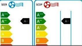 Nuova etichetta energetica condizionatori