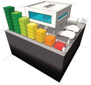 Rendimento energetico edifici