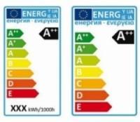 etichetta energetica per imballaggi lampade