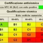 Certificazione sismica di casa