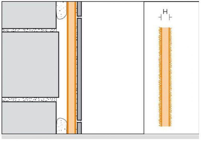 Pannelli universali impermeabilizzati Schluter-KERDI-BOARD 2