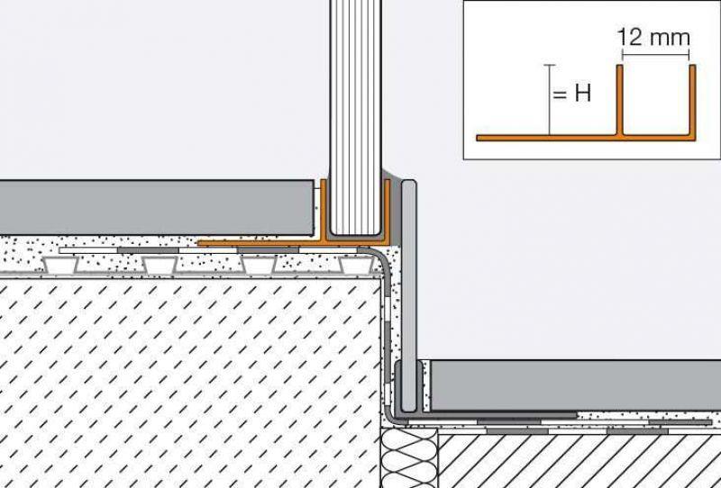 Profilo per alloggiamento vetro Schluter-DECO-SG 4