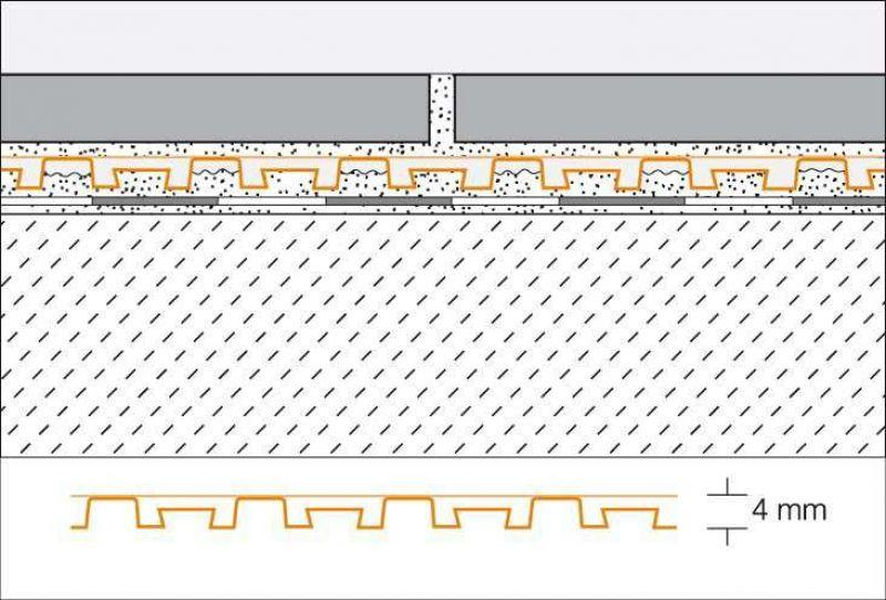 Sistema di guaina drenante Schluter-DITRA-DRAIN 3