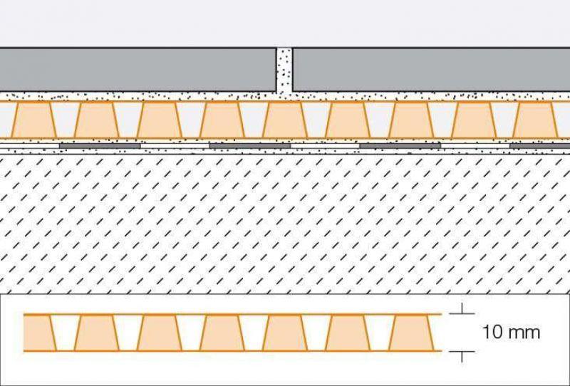 Sistema di guaina drenante Schluter-DITRA-DRAIN 4