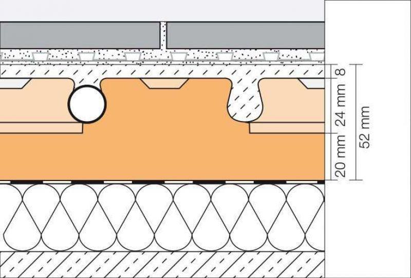 Sistemi per massetti galleggianti Schluter-BEKOTEC 16