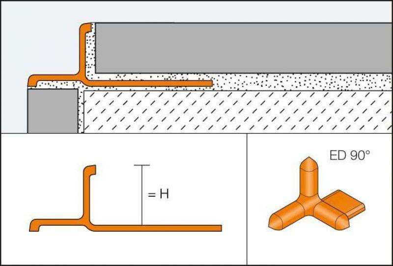 Profilo di chiusura Schluter-INDEC 6