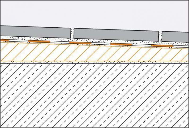 Sistemi per docce filo pavimento Schluter-KERDI-SHOWER-SK-SKB 30