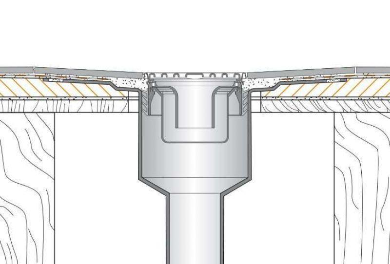 Sistemi per docce filo pavimento Schluter-KERDI-SHOWER-SK-SKB 31