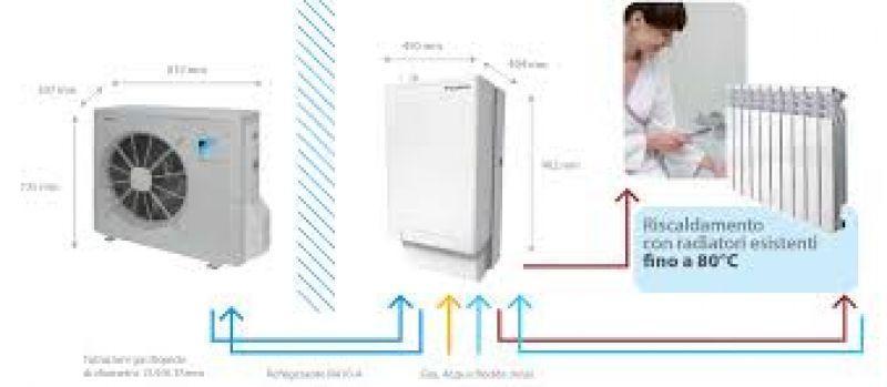 prezzo pompa di calore ibrida rotex