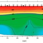 Adeguamento sismico Parma e dintorni