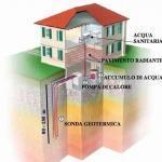 Ageo srl energia geotermica