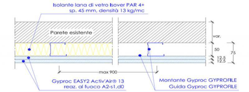 Lastra speciale di gesso Easy2 Activ'Air 4