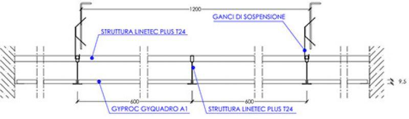 Pannelli modulari in cartongesso GyQuadro 3