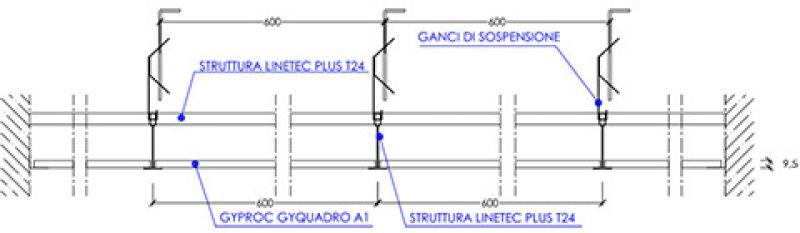 Pannelli modulari in cartongesso GyQuadro 4