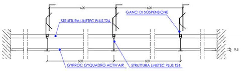 Pannelli modulari in cartongesso GyQuadro 5