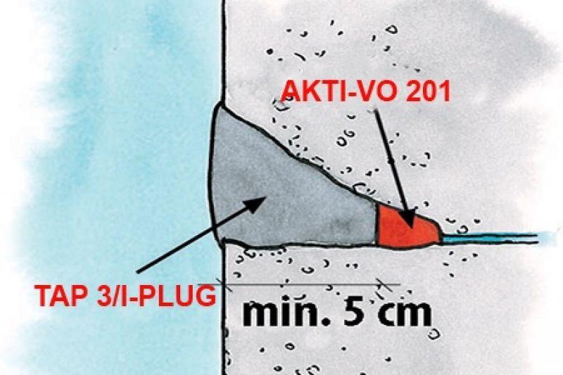 Mastice idroespansivo AKTI-VO 201 4