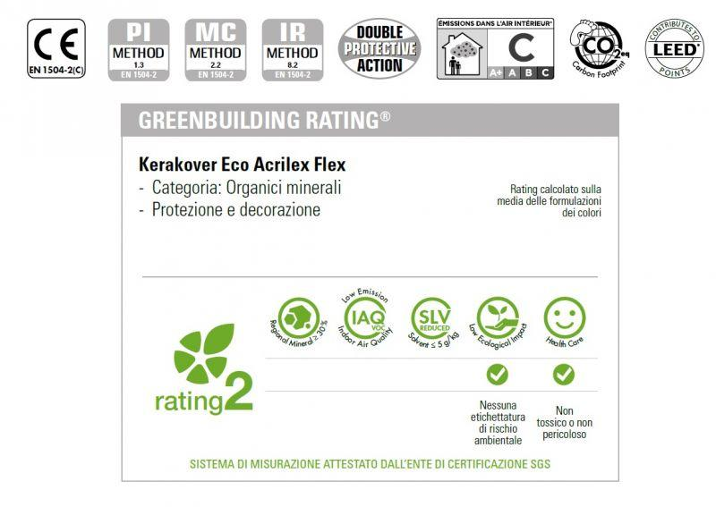 Idropittura per esterni - Kerakover Eco Acrilex Flex 4