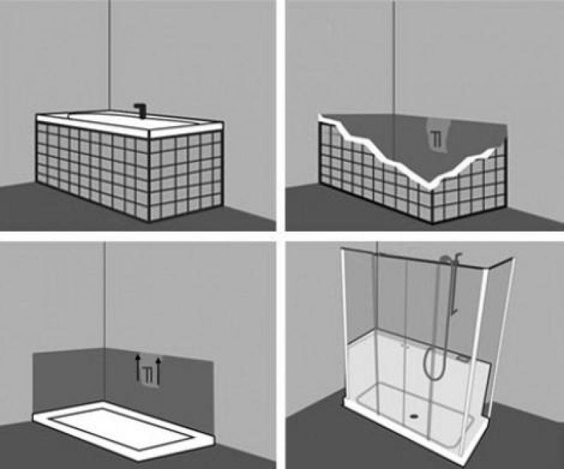 Trasformare vasca in doccia - modello Holiday 3
