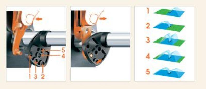 Irrigatore oscillante Compact-12 Claber 2