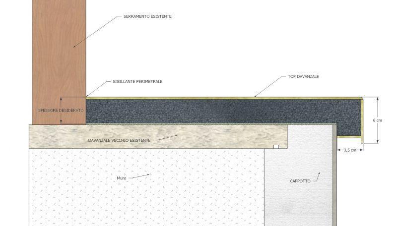 Davanzale termico isolante copri soglia finestra isolamento 14