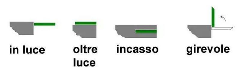 Cancelli estensibili di acciaio 3