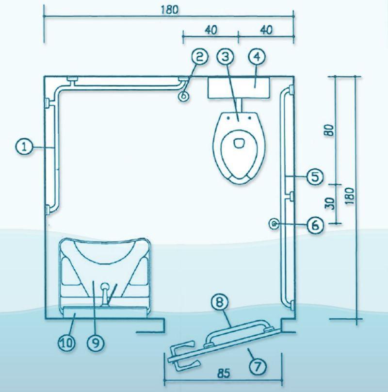 Maniglioni di sostegno e ausili per bagno disabili 5