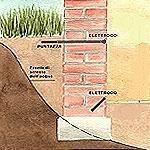 Dissalazione, deumidificazione risanamento elettrosmosi