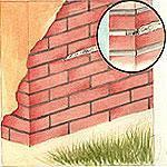 Metodo deumidificatore muri