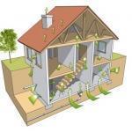 Misurazione radon - offerta promozionale per la campania