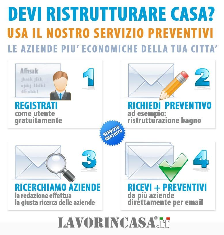 Preventivi online ristrutturazione casa